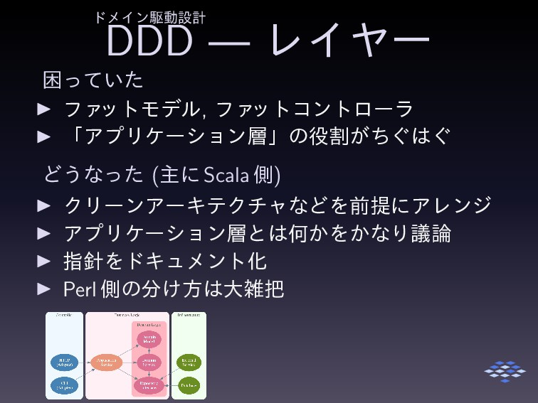 ɹ υϝΠϯۦಈઃܭ DDD ɹ — ϨΠϠʔ ࠔ͍ͬͯͨ ▶ ϑΝ οτϞσϧ, ϑΝ οτ...