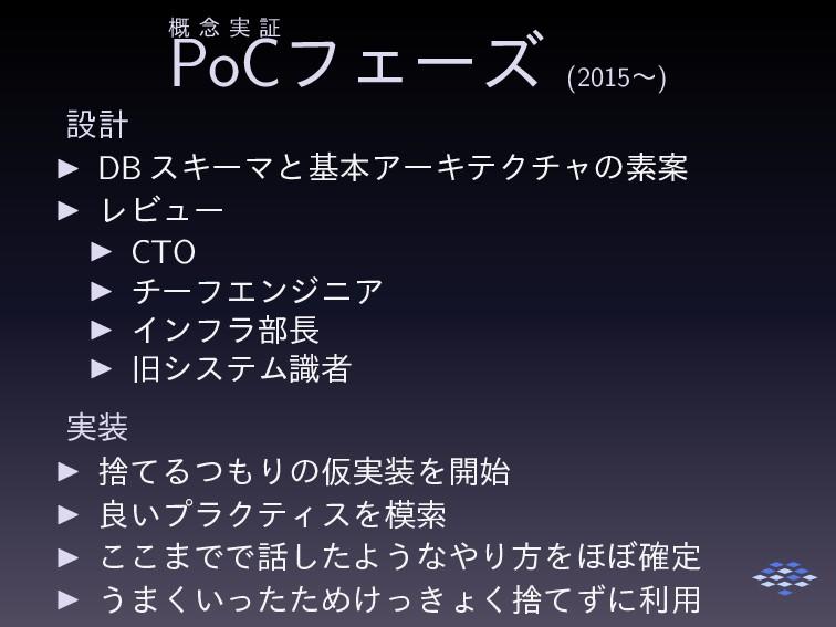 ɹ ֓ ೦ ࣮ ূ PoC ɹϑΣʔζ (2015ʙ) ઃܭ ▶ DB εΩʔϚͱجຊΞʔΩς...