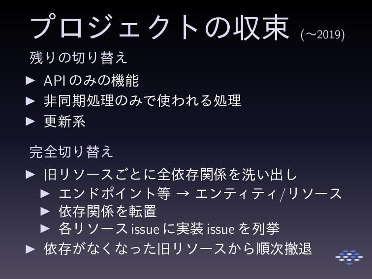ϓϩδΣΫτͷऩଋ (ʙ2019) ΓͷΓସ͑ ▶ API ͷΈͷػ ▶ ඇಉظॲཧͷΈ...