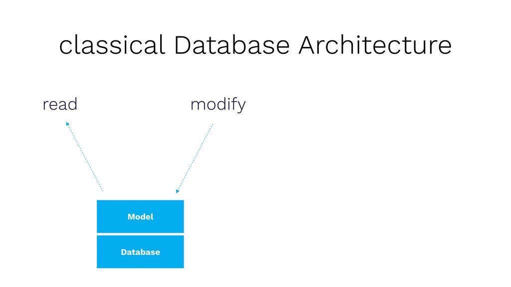 Model modify read classical Database Architectu...