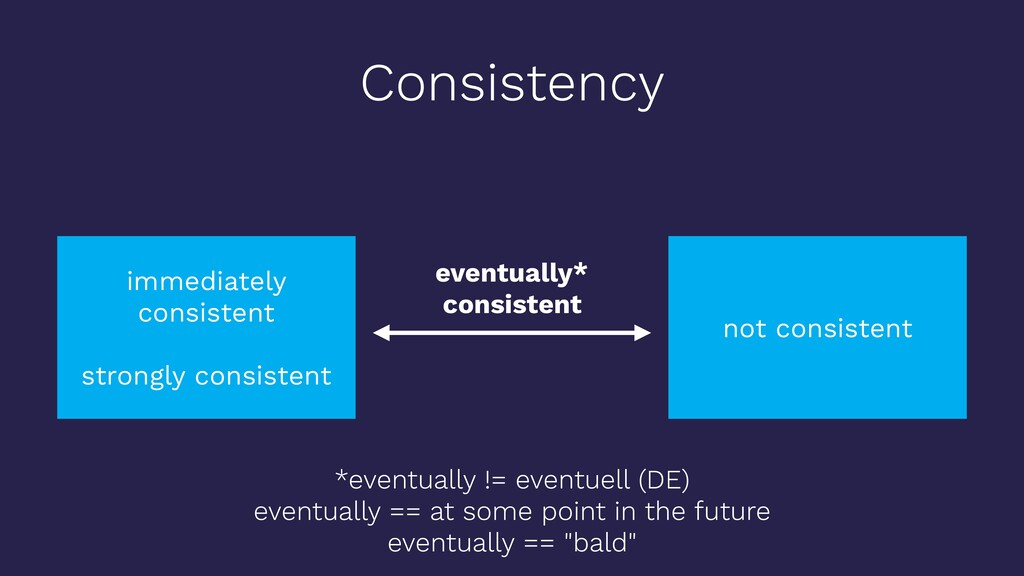 immediately consistent strongly consistent not ...