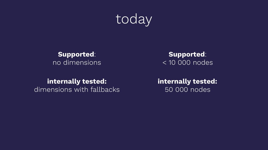 Supported: no dimensions Supported: < 10 000 no...