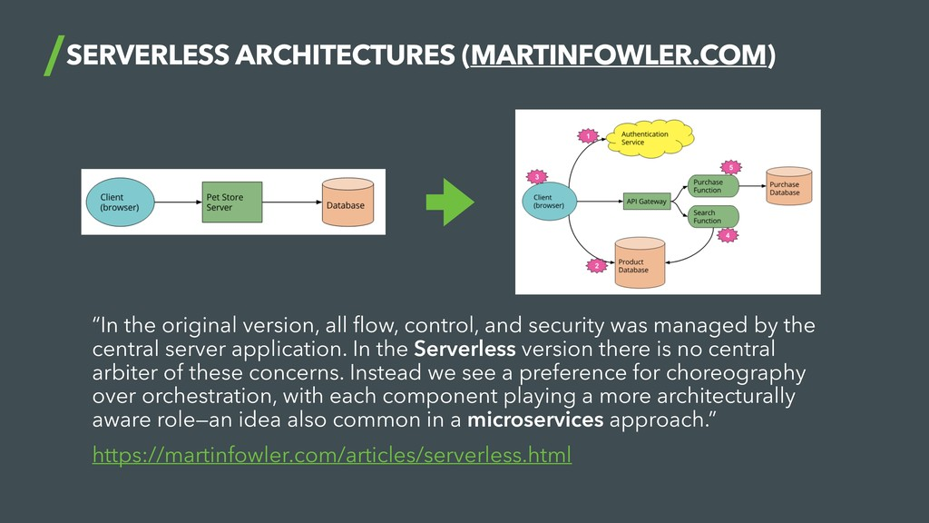 "SERVERLESS ARCHITECTURES (MARTINFOWLER.COM) ""In..."