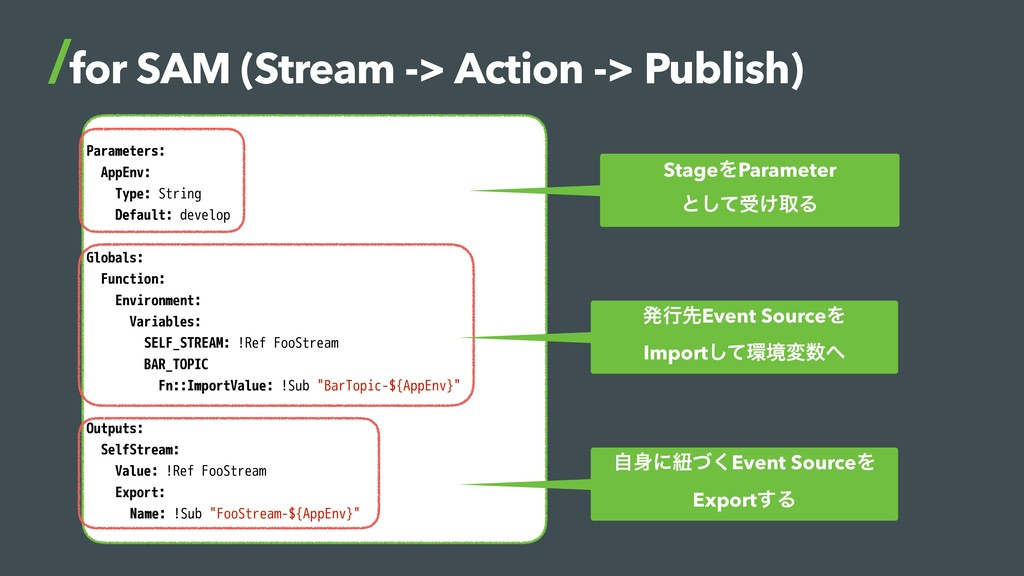 for SAM (Stream -> Action -> Publish) Parameter...