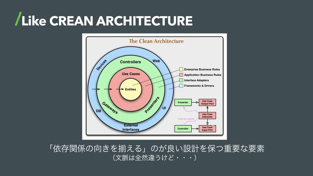 Like CREAN ARCHITECTURE ʮґଘؔͷ͖Λἧ͑Δʯͷ͕ྑ͍ઃܭΛอͭॏ...