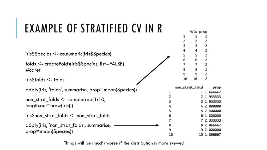 EXAMPLE OF STRATIFIED CV IN R iris$Species <- a...