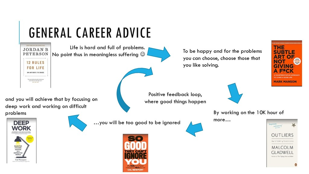 GENERAL CAREER ADVICE Life is hard and full of ...