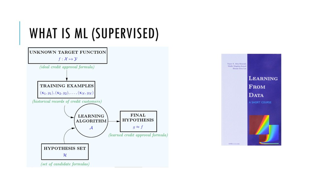 WHAT IS ML (SUPERVISED)