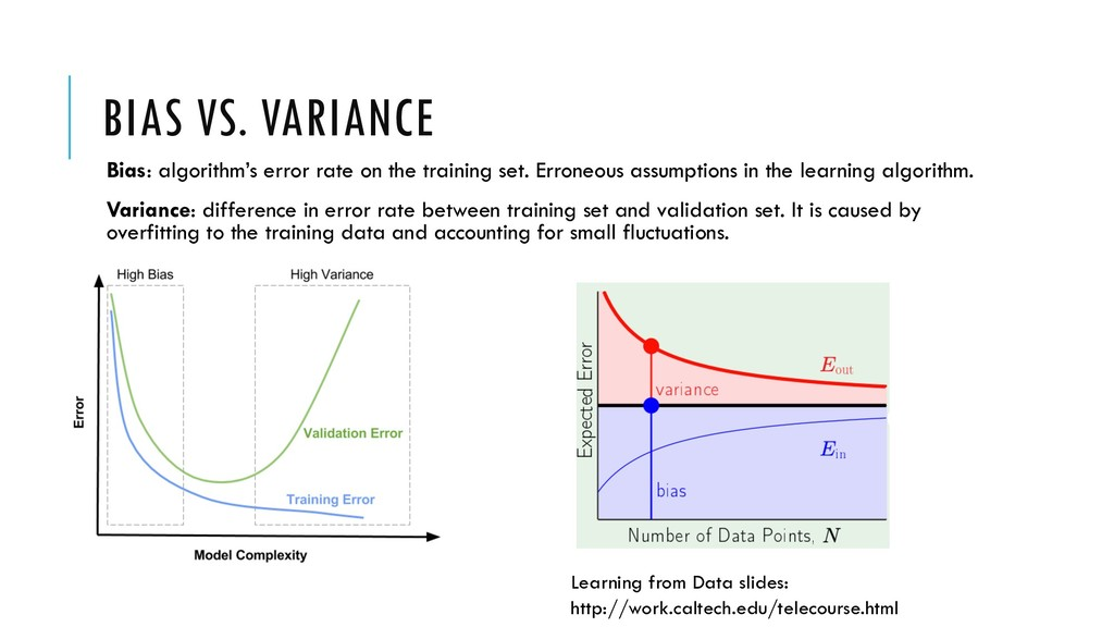 BIAS VS. VARIANCE Bias: algorithm's error rate ...