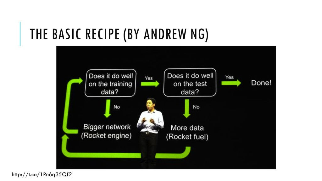 THE BASIC RECIPE (BY ANDREW NG) http://t.co/1Rn...