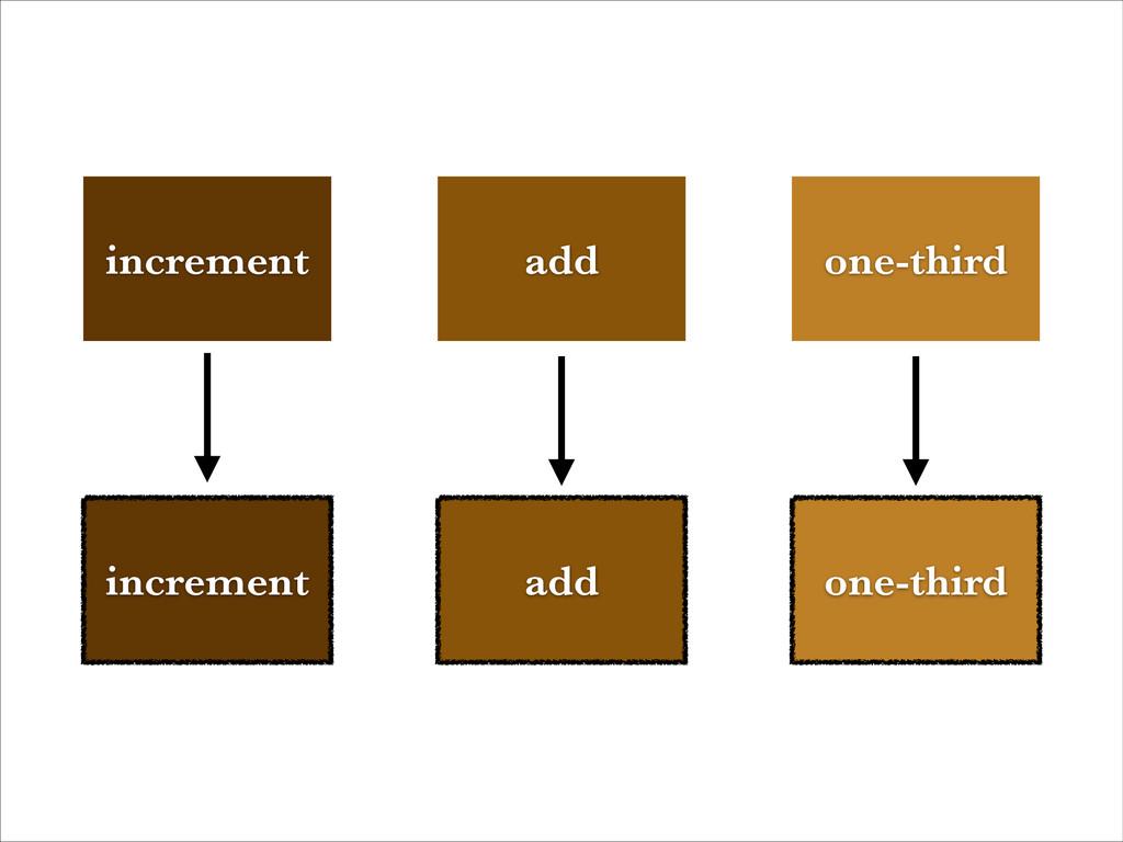 add increment one-third add increment one-third
