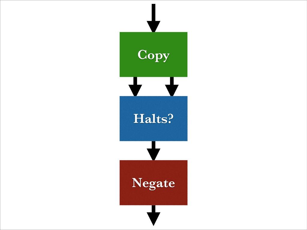 Halts? Negate Copy