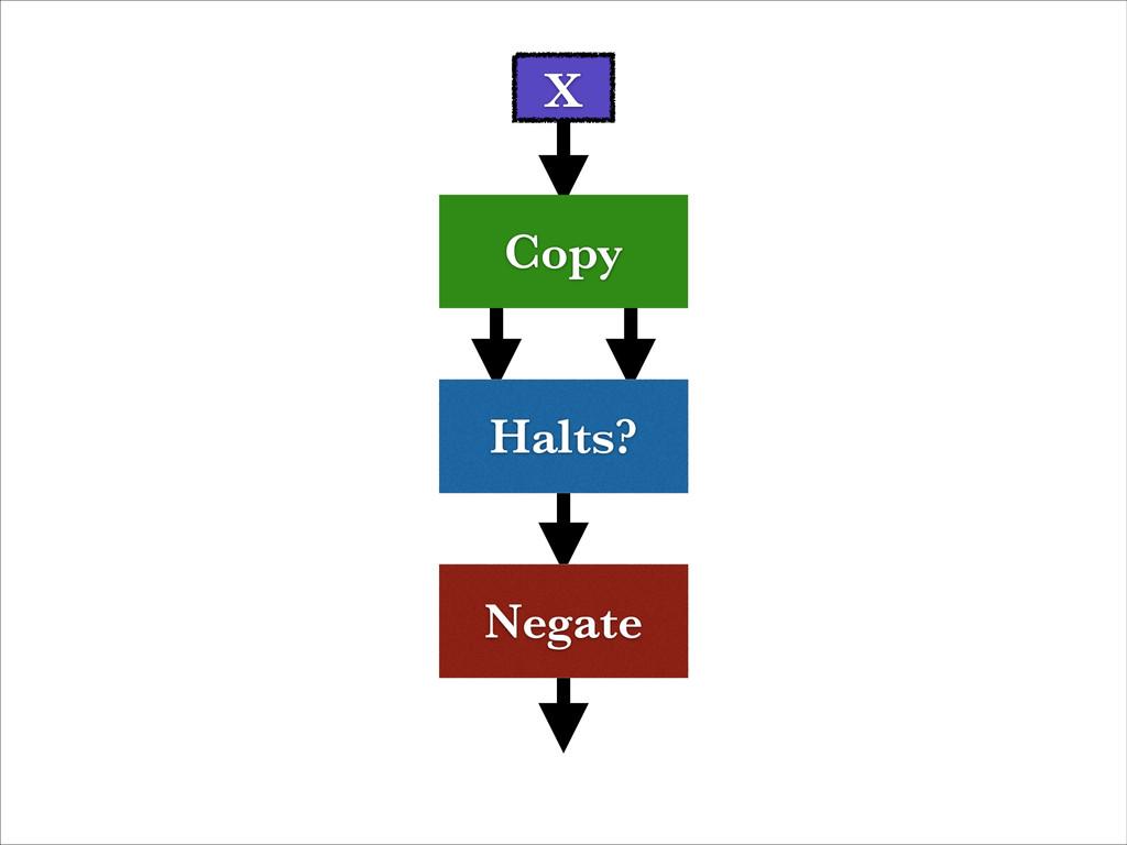 Halts? Negate Copy X
