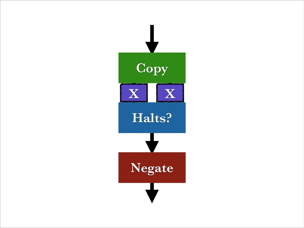 Halts? Negate Copy X X