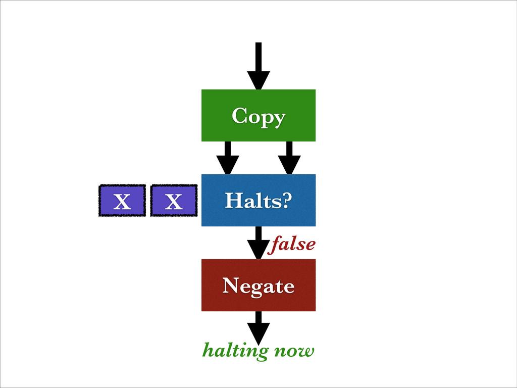 Halts? Negate Copy false halting now X X