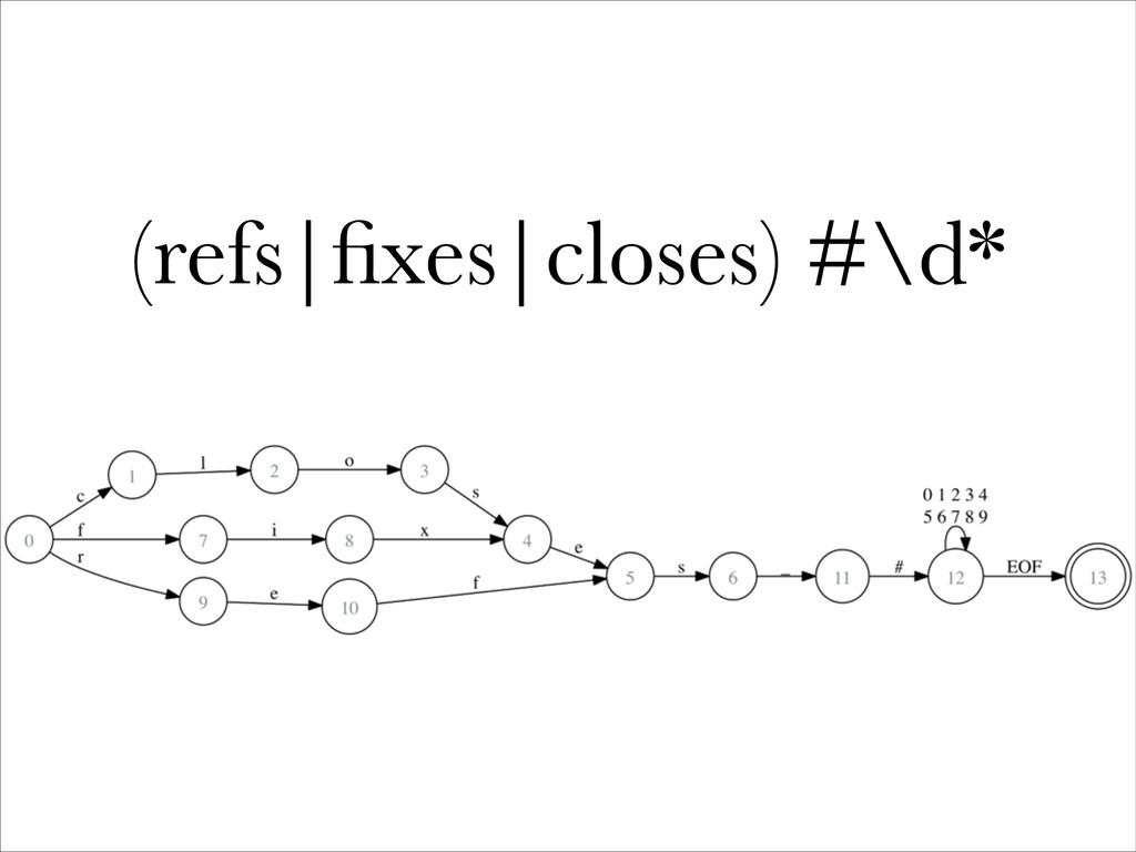 (refs|fixes|closes) #\d*