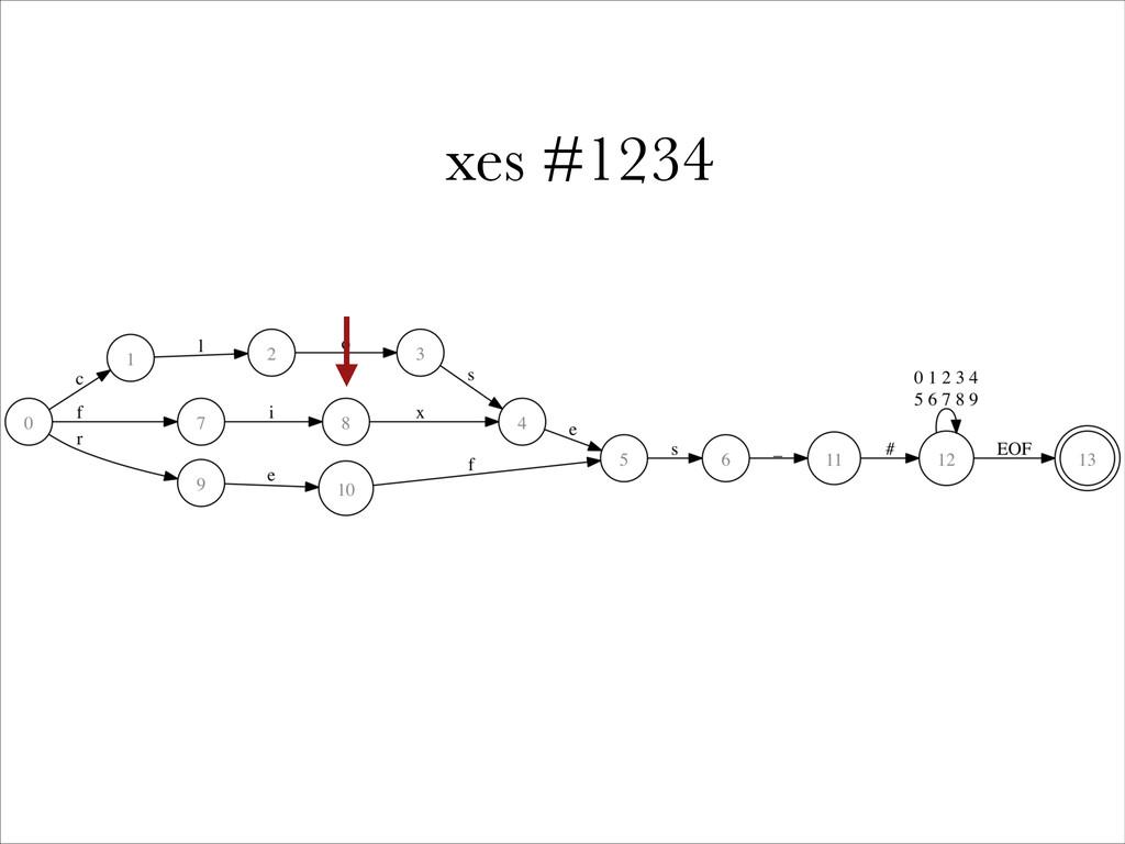 xes #1234