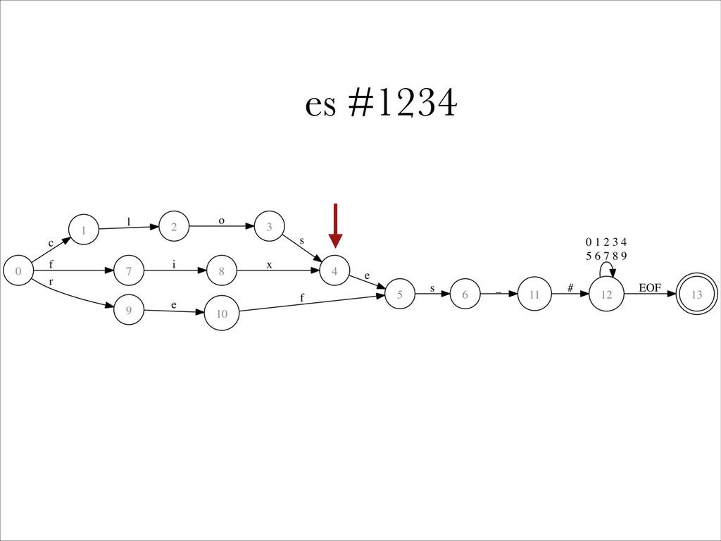 es #1234