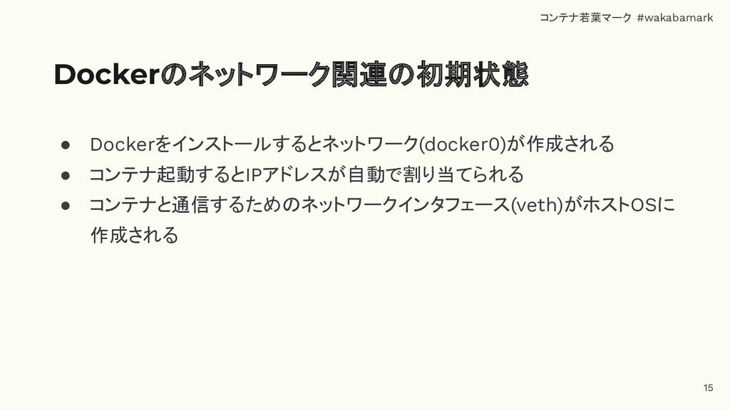 ● Dockerをインストールするとネットワーク(docker0)が作成される ● コンテナ起...