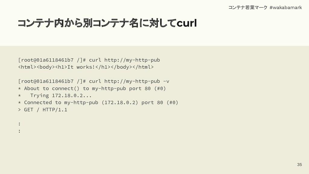 コンテナ内から別コンテナ名に対してcurl [root@01a6118461b7 /]# cu...