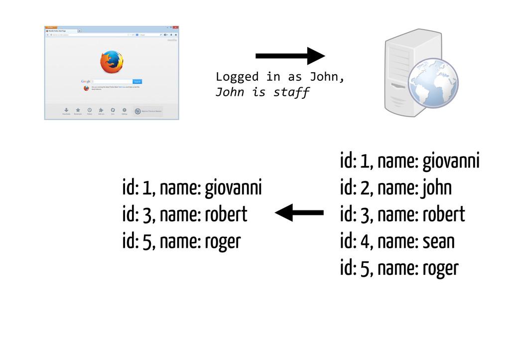 id: 1, name: giovanni id: 2, name: john id: 3, ...