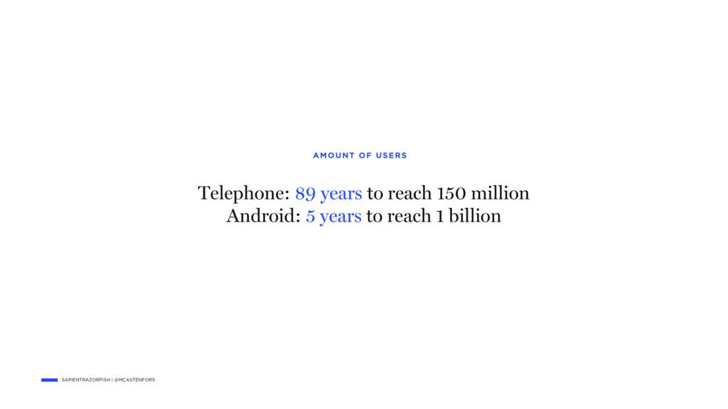 SAPIENTRAZORFISH   @MCASTENFORS Telephone: 89 y...
