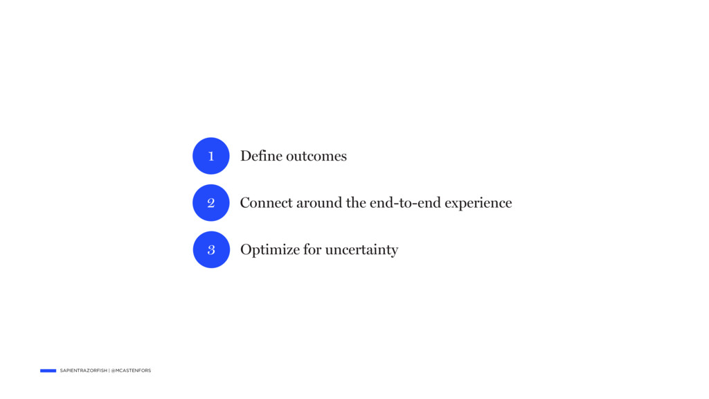 SAPIENTRAZORFISH | @MCASTENFORS Define outcomes...