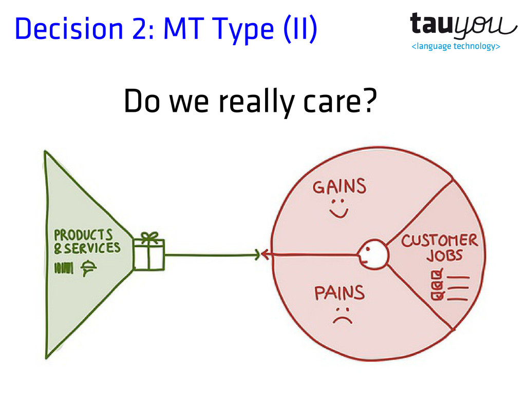 Decision 2: MT Type (II) Do we really care?