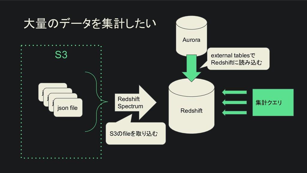 S3 大量のデータを集計したい json file json file json file j...