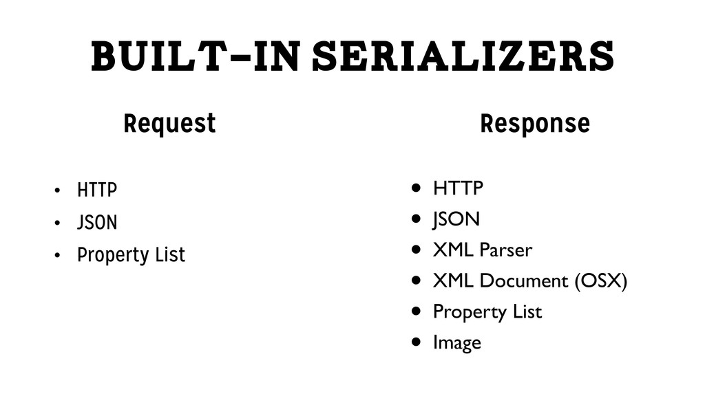 Built-in Serializers • HTTP • JSON • Property L...