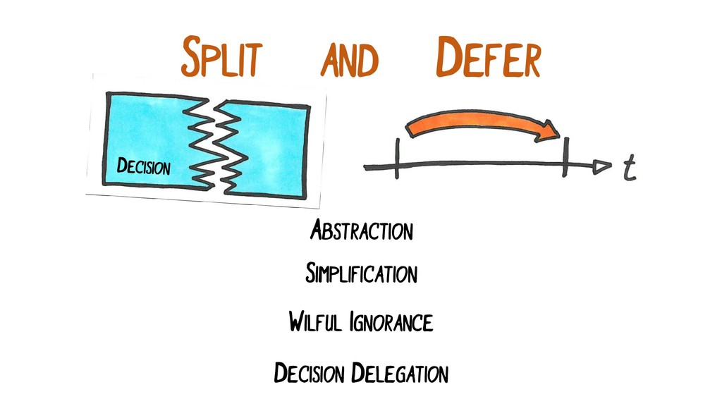 SPLIT AND DEFER ABSTRACTION WILFUL IGNORANCE SI...