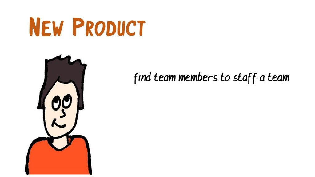 NEW PRODUCT find team members to staff a team