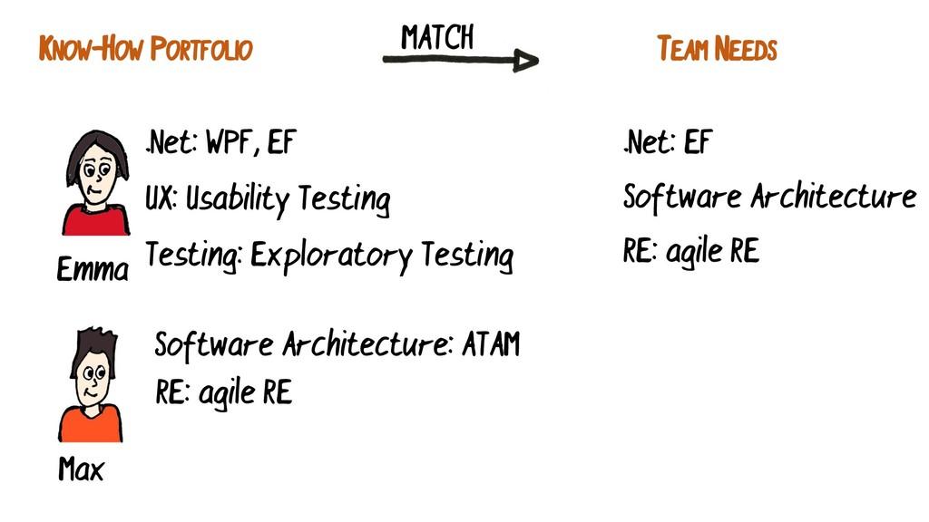 KNOW-HOW PORTFOLIO .Net: WPF, EF UX: Usability ...