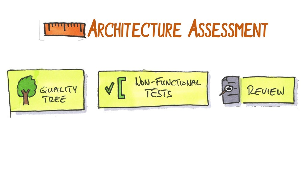 ARCHITECTURE ASSESSMENT