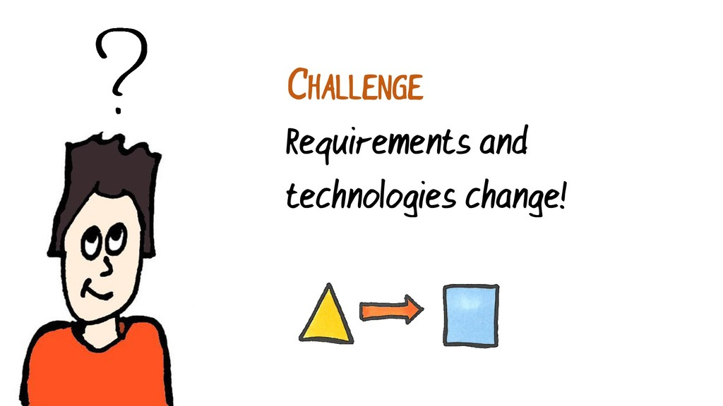 CHALLENGE Requirements and technologies change!