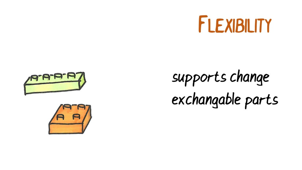 FLEXIBILITY supports change exchangable parts