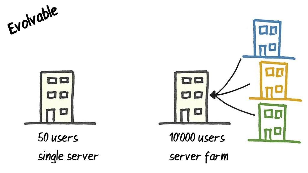 50 users single server 10'000 users server farm