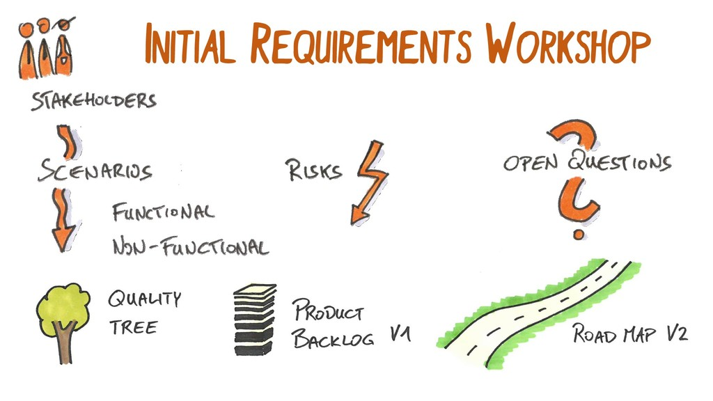 INITIAL REQUIREMENTS WORKSHOP