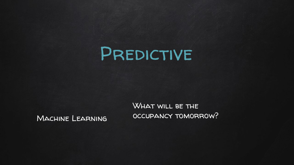 Predictive What will be the occupancy tomorrow?...