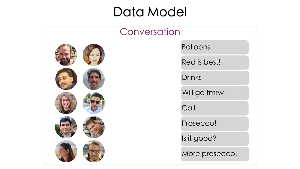 Data Model Conversation Prosecco! Call Balloons...