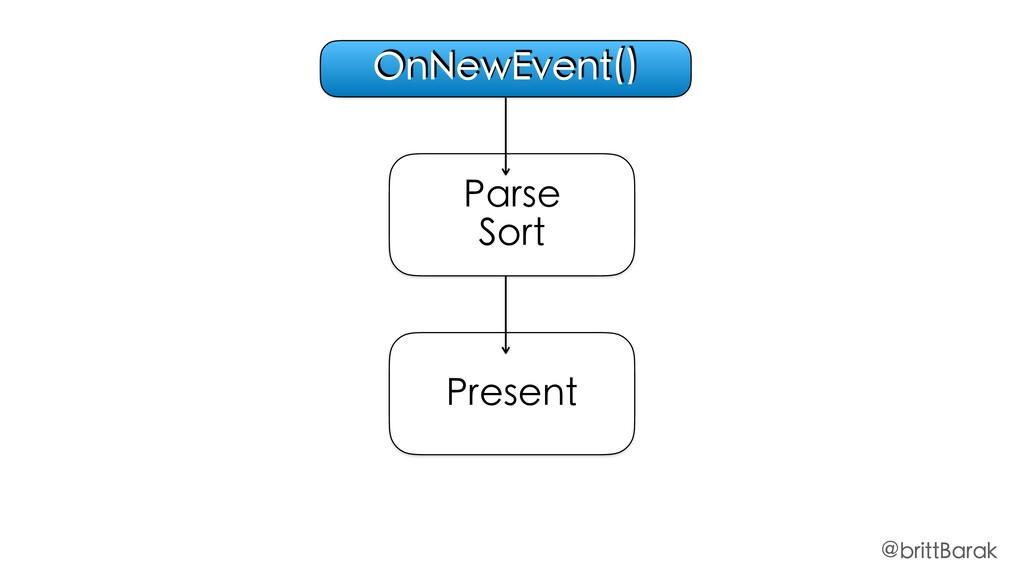 Parse Sort Present OnNewEvent() @brittBarak