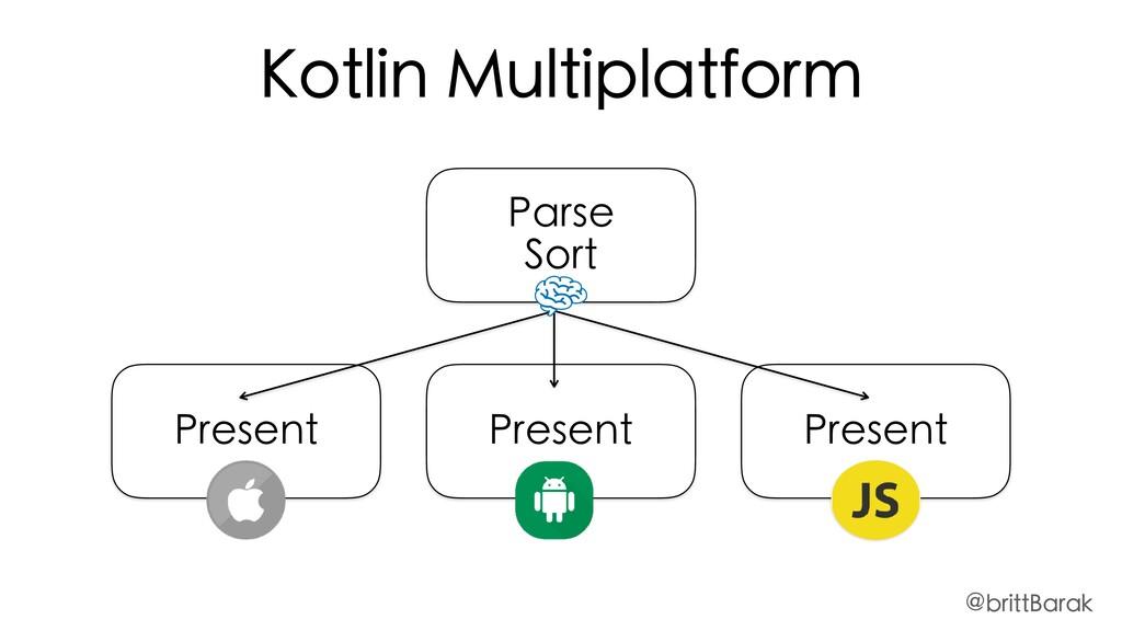 Parse Sort Present Present Present Kotlin Multi...