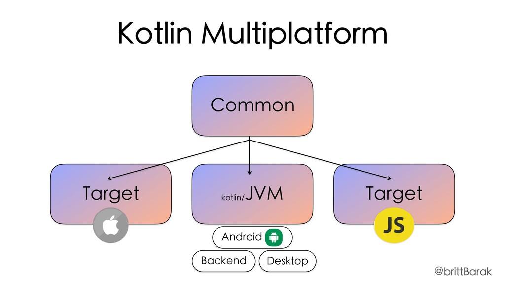Common kotlin/ JVM Target Target Kotlin Multipl...