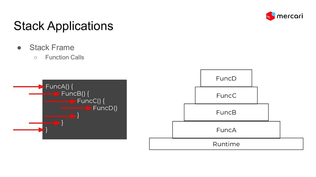 Stack Applications ● Stack Frame ○ Function Cal...