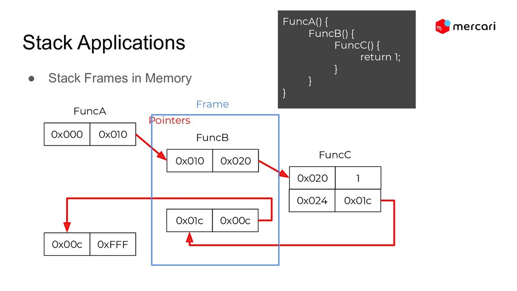 Stack Applications ● Stack Frames in Memory Fun...