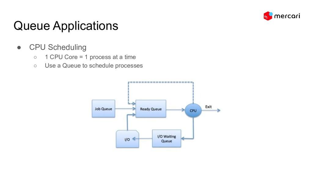 Queue Applications ● CPU Scheduling ○ 1 CPU Cor...