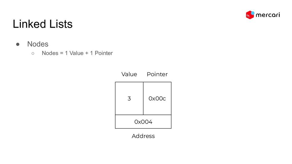 Linked Lists ● Nodes ○ Nodes = 1 Value + 1 Poin...
