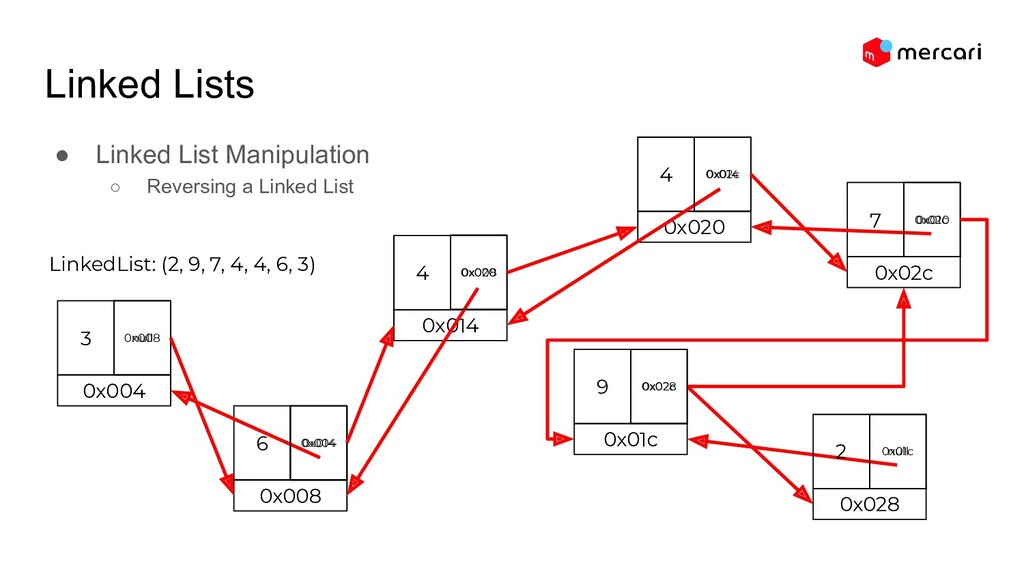 Linked Lists ● Linked List Manipulation ○ Rever...