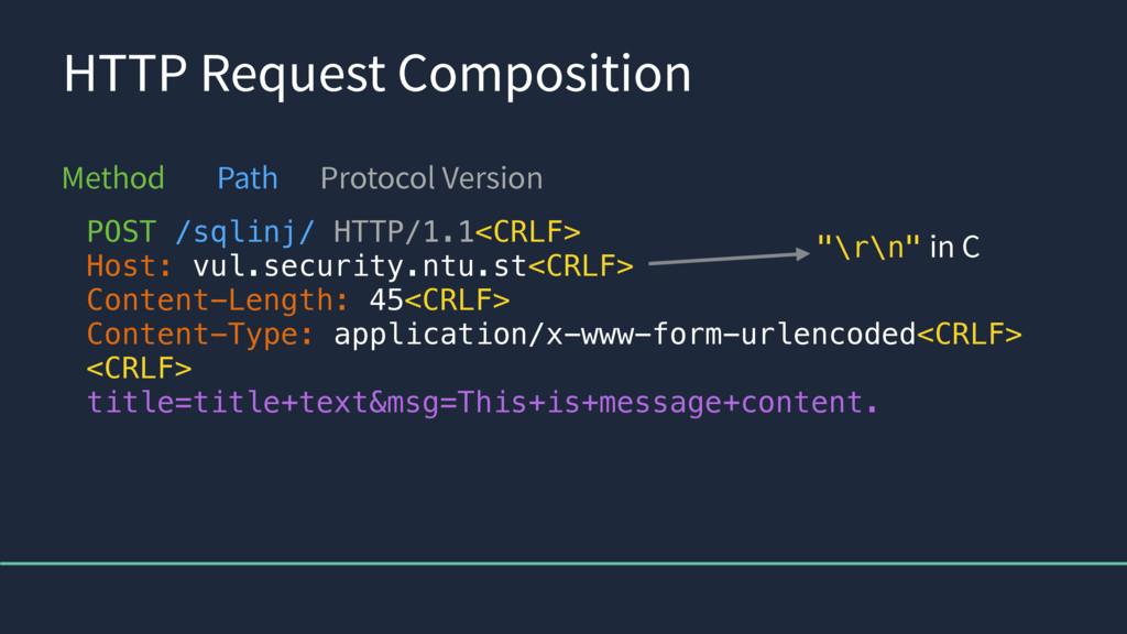 )5513FRVFTU$PNQPTJUJPO POST /sqlinj/ HTTP/1.1...