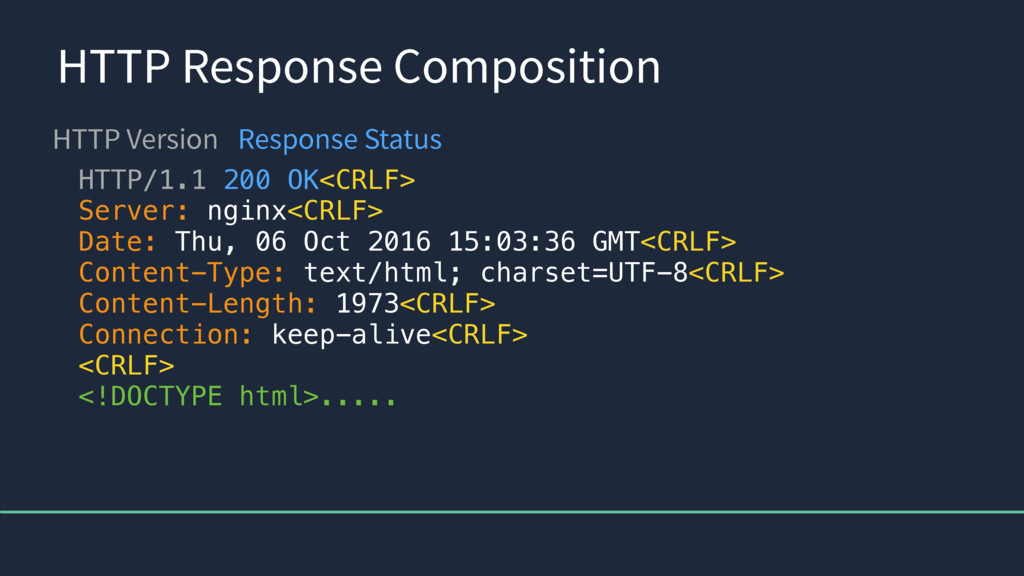 )5513FTQPOTF$PNQPTJUJPO HTTP/1.1 200 OK<CRLF>...